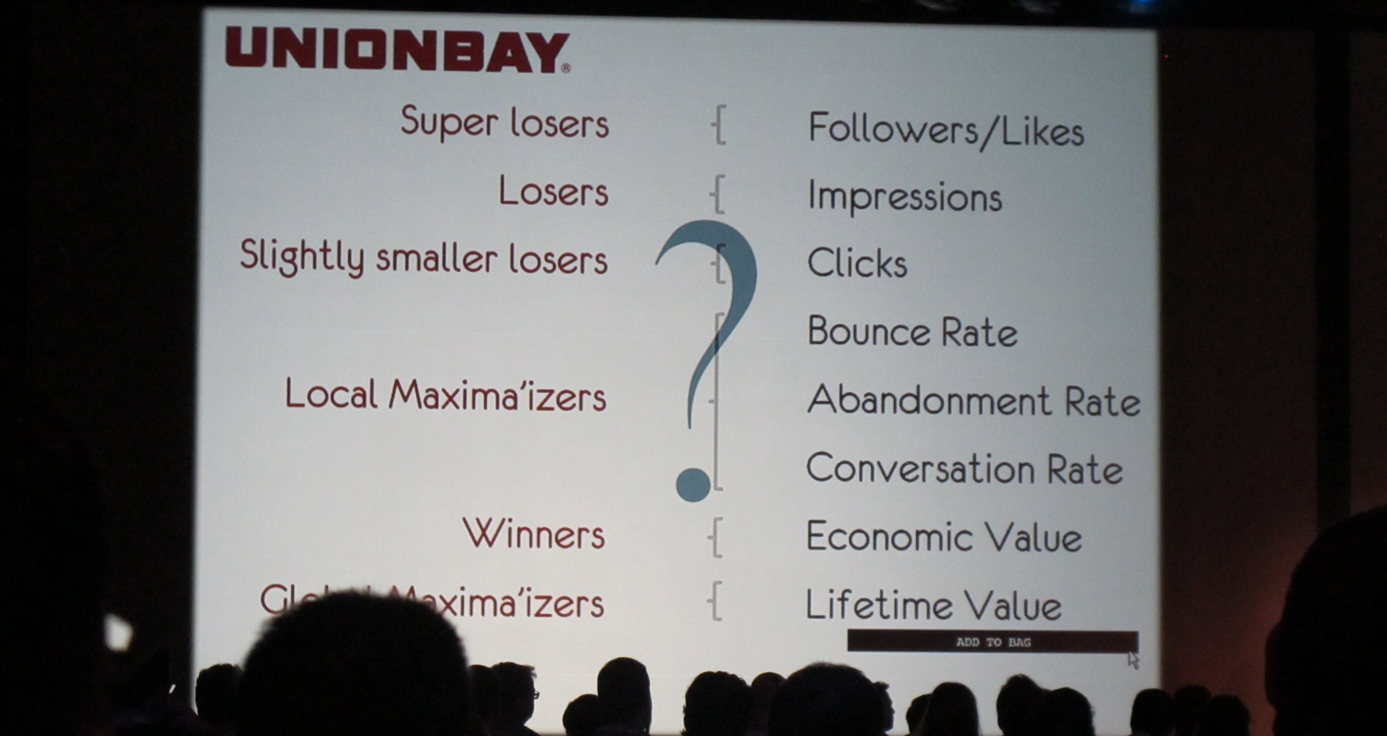 The looser scale of marketing metrics